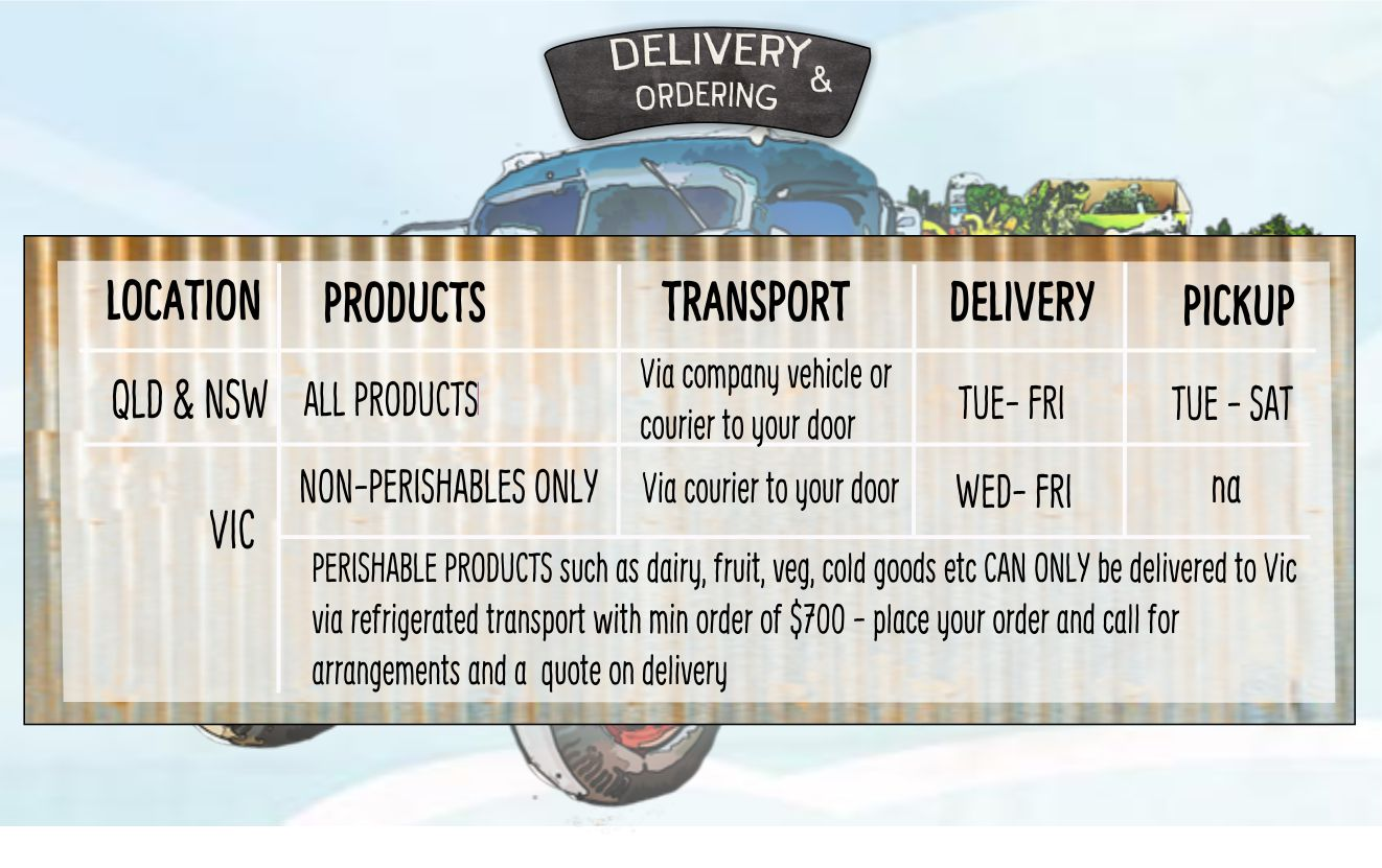 delivery schedule graphic